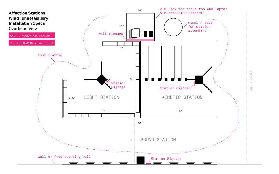 wind tunnel installation diagram